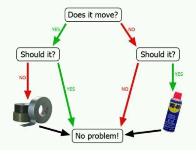 engineer-workflow